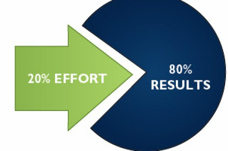 Pareto Principle in Software Testing