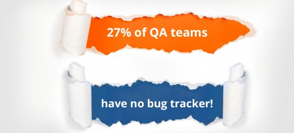 27% of QA Teams Don't Use a Bug Tracker