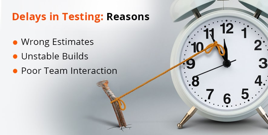 delays in software testing
