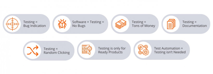 software testing myths