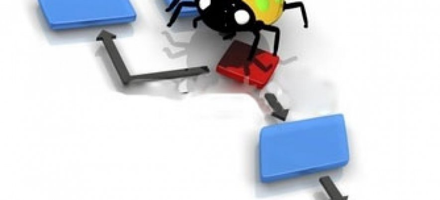 Latent and Masked Software Bugs. What Is The Difference?