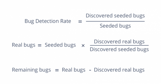 bug-seeding-equation