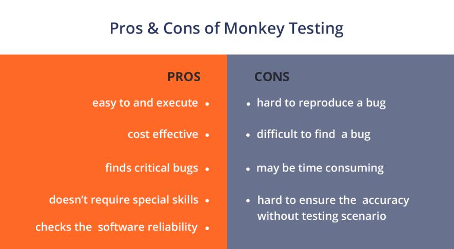 advantages of monkey testing