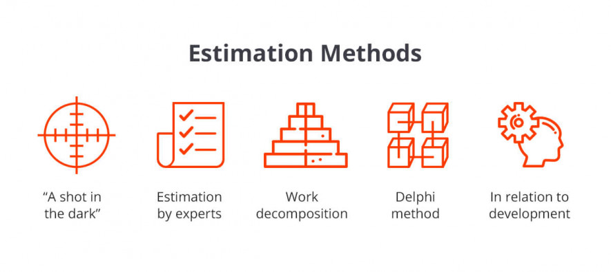 Methods of effort estimation