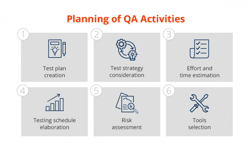 Planning of QA activities