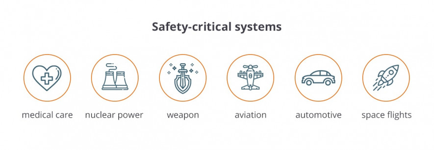 Safety-critical industries