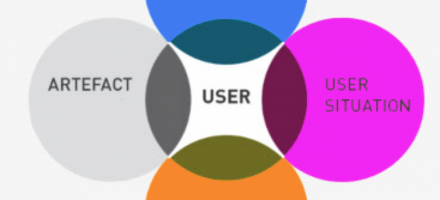 Usability Software Testing as a Part of User-Centered Design