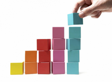 5 Levels of Capability Maturity Model