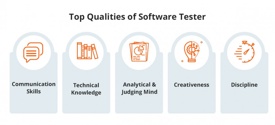 Software tester's key qualities