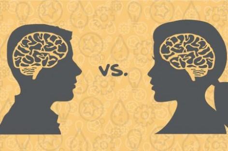 Man vs Women Tester