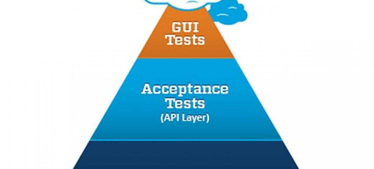 What Is the Test Automation Pyramid?
