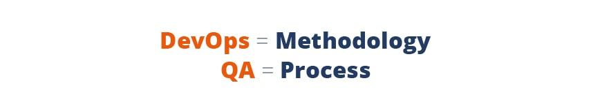 main parts of devops methodology