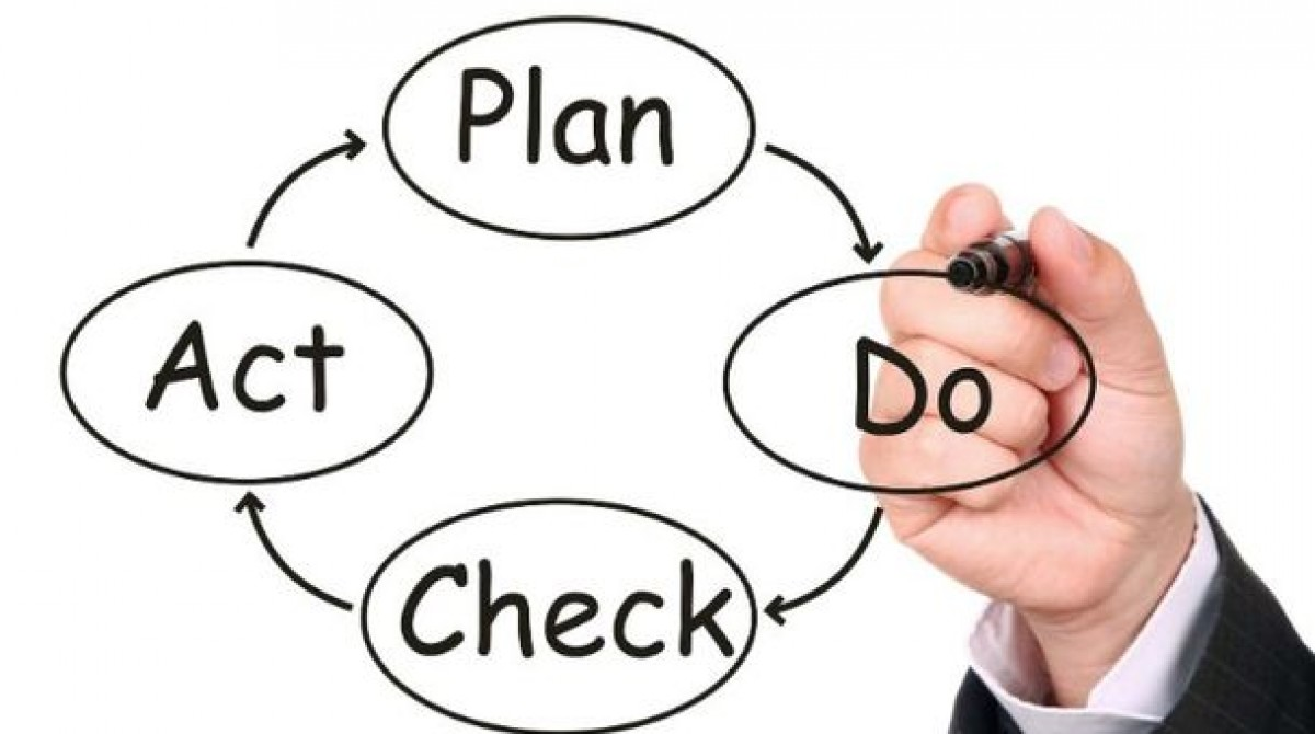 Software Testing: Plan-Do-Check-Act