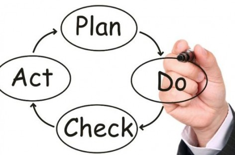 How Does Software Testing Relate to PDCA?