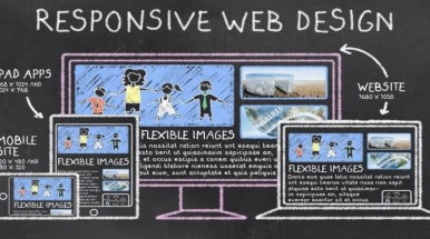 How to Test Responsive Design?