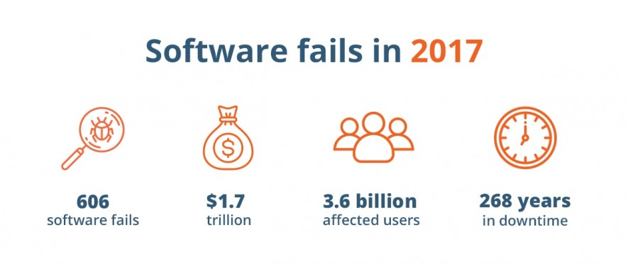 Software fails 2017