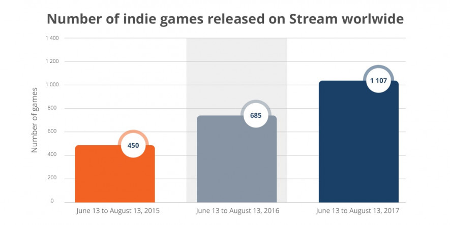 indie-games-released