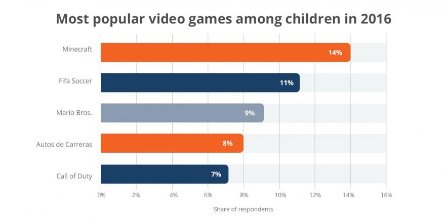 children-indie-games