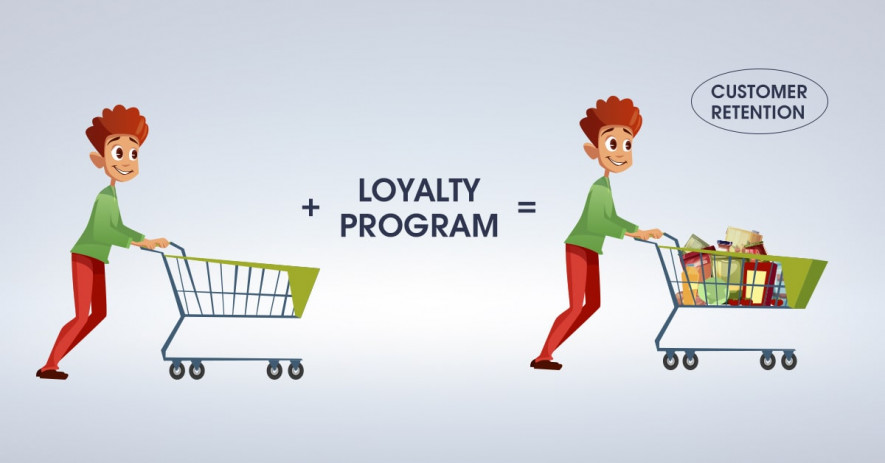 Loyalty programs workflow