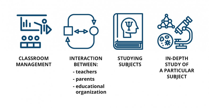 education applications types