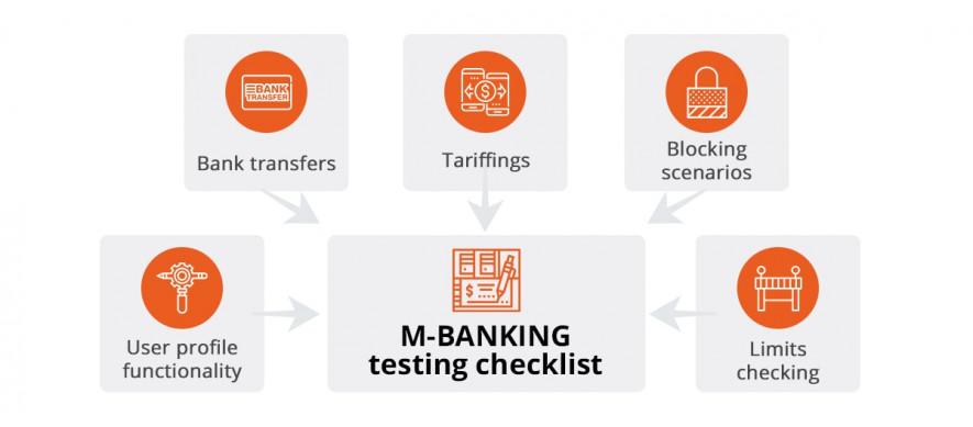 M-banking testing checklist