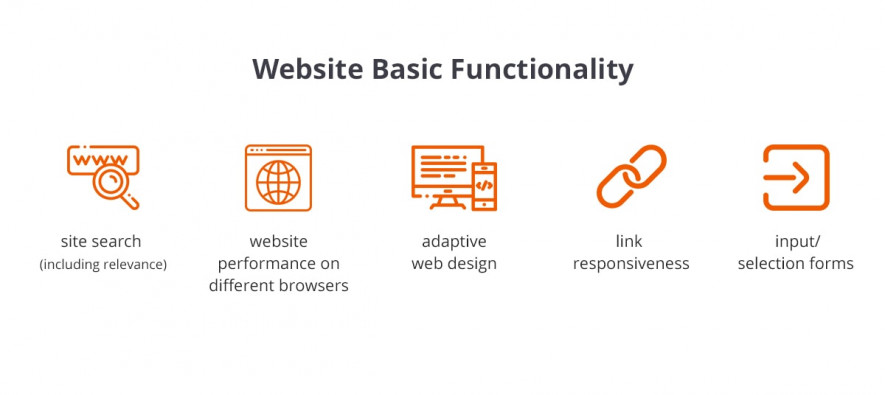 website basic functionality