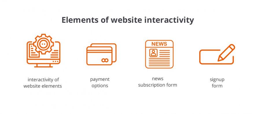 website interactivity elements