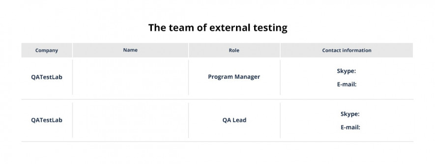 testing team