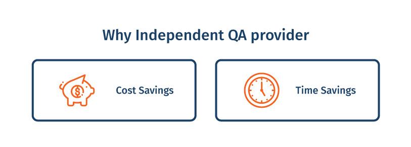 independent-qa