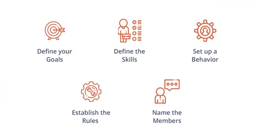 how to build a qa team