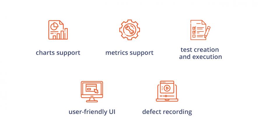 testlink management tool