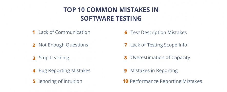 top testing mistakes