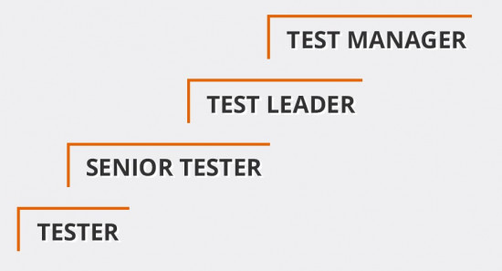 roles of manual tester