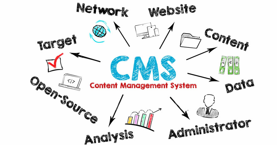 content-management systems types