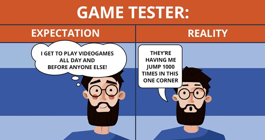 expectations from game testing