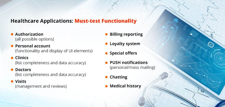 healthcare test functionality