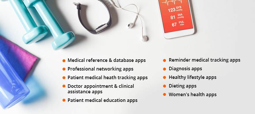 popular healthcare apps