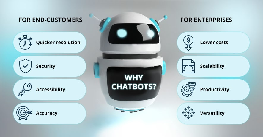why to use chatbots