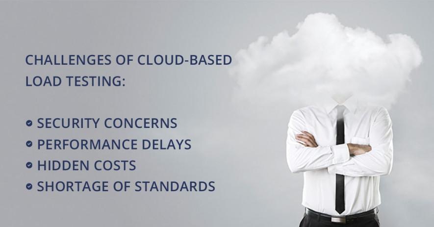 challenges-cloud-testing-min