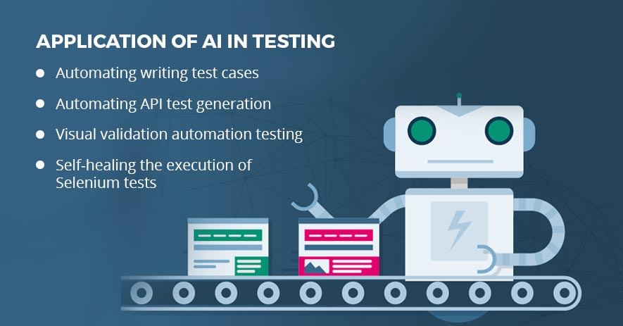 Application of AI in testing