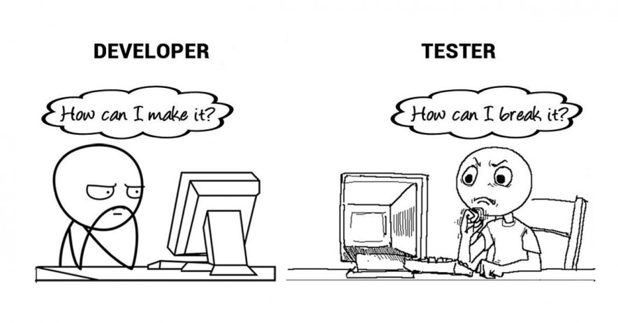Tester-Developer-think