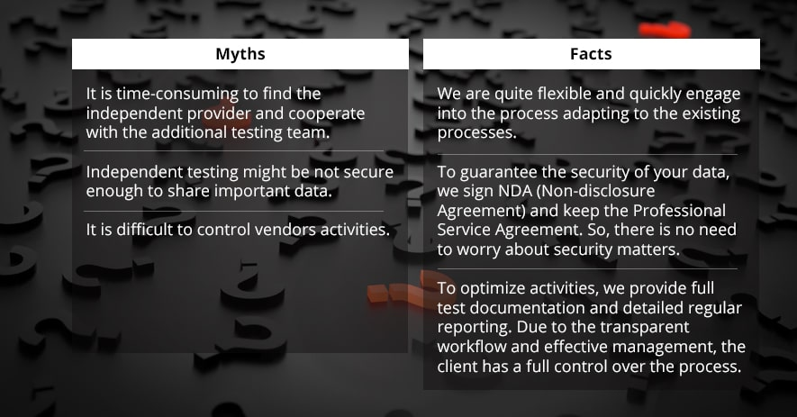 Myths-facts-crm