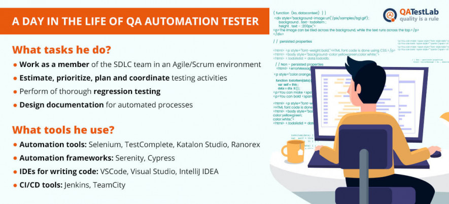 qa-automation-responsibilities