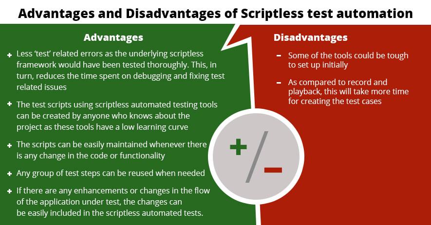 scriptless-testing-prosandcons