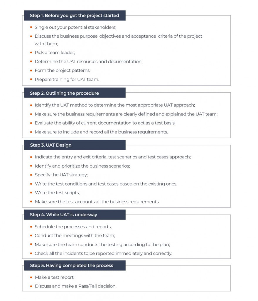 User Acceptance Testing Checklist