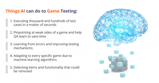 ai-game-testing