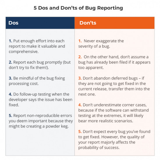 Dos and Don'ts of Bug Reporting