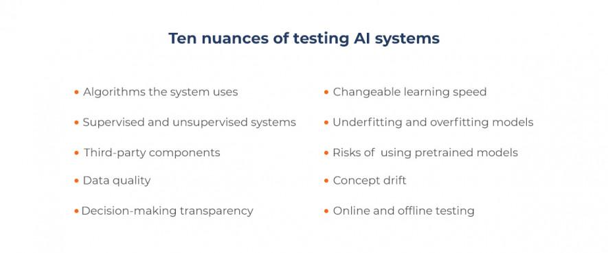 testing AI problems
