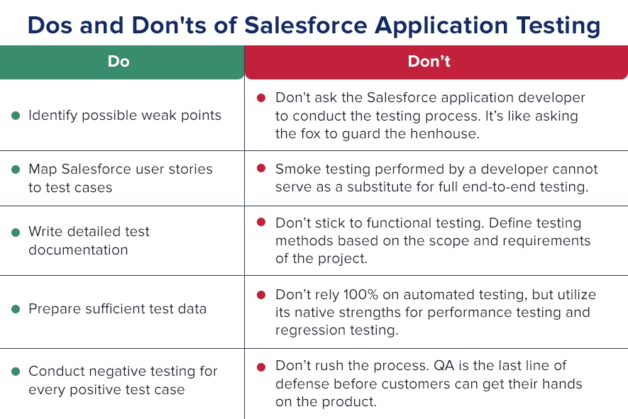 Dos and Don'ts of Salesforce Application Testing