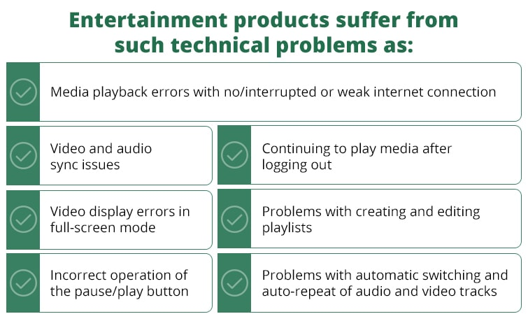 problems of multimedia soft